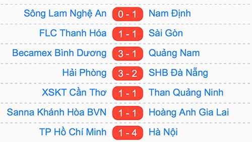 Kết quả vòng bảy V-League 2018.