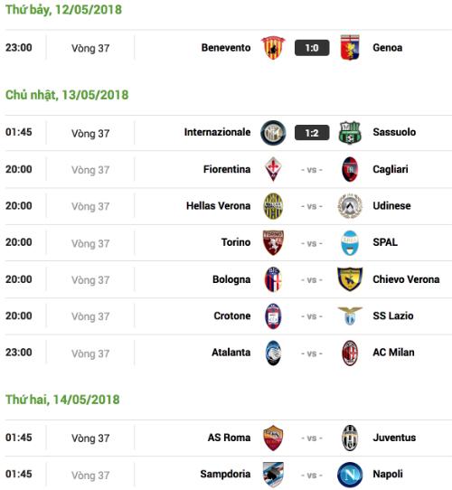 Lịch đấu Serie A, theo giờ Hà Nội.