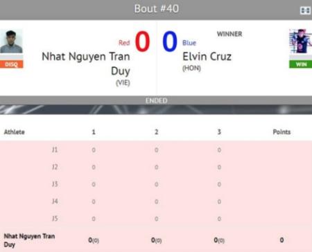 Duy Nhất thua ngay trận đầu tại giải vô địch thế giới. Ảnh: IFMA.