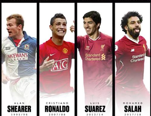 Alan Shearer, Ronaldo và Suarez phải nhường kỷ lục ghi bàn một mùa cho Salah tại giải Ngoại hạng Anh theo thể thức 38 trận.