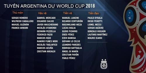 Danh sách 35 tuyển thủ của Argentina dự World Cup 2018.