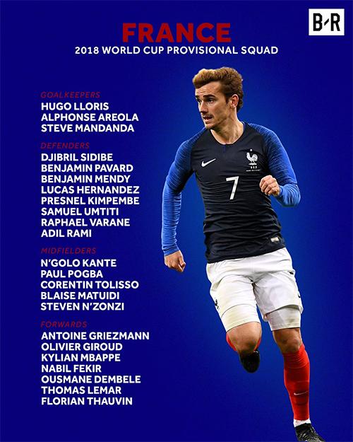 Danh sách 23 tuyển thủ Pháp đi Nga dự World Cup 2018.