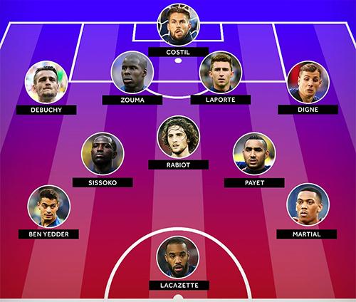 Tính cả Payet dính chấn thương và số cầu thủ được Deschamps xếp vào nhóm dự bị, Pháp đủ lập nên một đội hình khủng.
