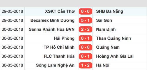Mạc Hồng Quân ghi bàn phút 90, Quảng Ninh hạ Hải Phòng - 3