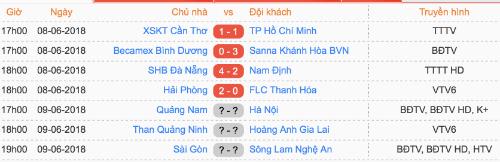 Lịch thi đấu vòng 12 V-League 2018.
