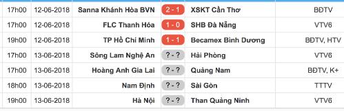 Lịch thi đấu vòng 13 V-League 2018.