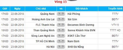 Để theo dõi những màn so tài đỉnh cao ởV-League2018 mọi lúcmọi nơi, khán giả có thểtải ứng dụng Onme tại địa chỉ: http://onme.vn/app và soạn ONME gửi 191 để xem Truyền hình Onme - Hoàn toàn miễn phí.