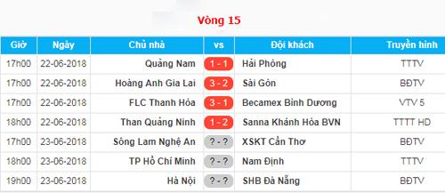 Để theo dõi những màn so tài đỉnh cao của V-League 2018 mọi lúc mọi nơi, độc giả có thể tải ứng dụng Onme tại địa chỉ:  http://onme.vn/app và soạn ONME gửi 191 để xem Truyền hình Onme - Hoàn toàn miễn phí.