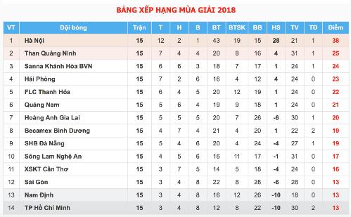 HLV Miura: CLB TP HCM đủ sức trụ hạng V-League - 3