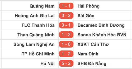 Kết quả vòng 15 V-League 2018.