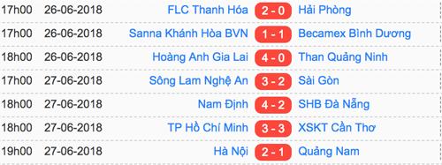 Hà Nội hạ ĐKVĐ V-League bằng pha đá phạt nhanh phút bù giờ - 2