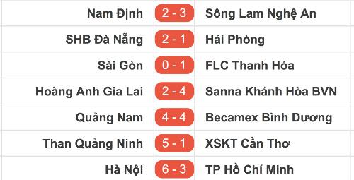Kết quả vòng 18 V-League 2018.