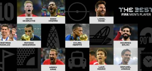 Danh sách 10 cầu thủ cạnh tranh.