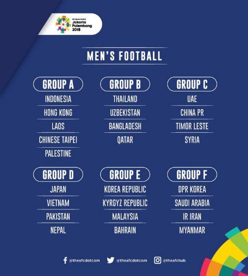 Bảng đấu vừa được AFC điều chỉnh. Trong đó, các bảng giữ nguyên, chỉ vị trí của Iraq ở bảng C được thay thế bởi UAE - trước đó nằm ở bảng E.