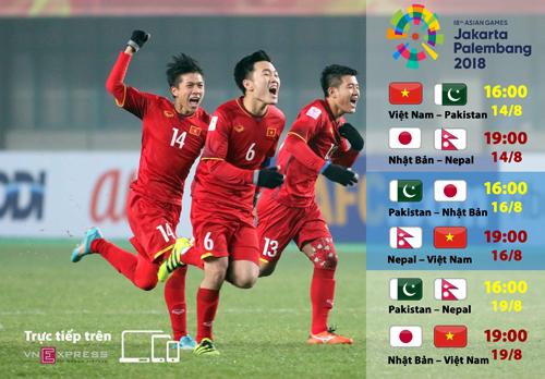 HLV Park Hang-seo phải thay cầu thủ ở Olympic Việt Nam - 1