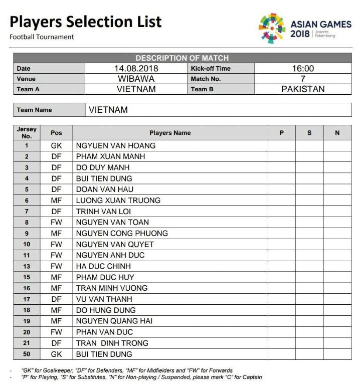 Số áo các cầu thủ Olympic Việt Nam thi đấu tại Asiad.