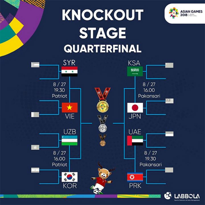 Vào tứ kết, Việt Nam trở thành niềm tự hào chung của người hâm mộ bóng đá trong khu vực Đông Nam Á.