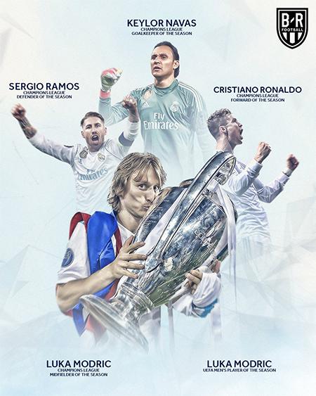 Các thành viên Real thống trị toàn bộ hạng mục giải thưởng cá nhân của bóng đá châu Âu mùa 2017-2018.