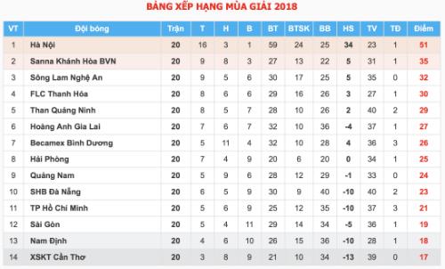 Phan Văn Đức nhận giải thưởng hay nhất ở V-League - 1