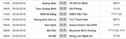 Lịch thi đấu vòng 21V-League 2018.