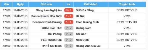 Kết quả và lịch thi đấu vòng 22 V-League 2018.