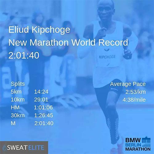 Các thông số chuyên môn của Kipchoge ở Berlin Marathon 2018, khi anh lập kỷ lục thế giới mới.