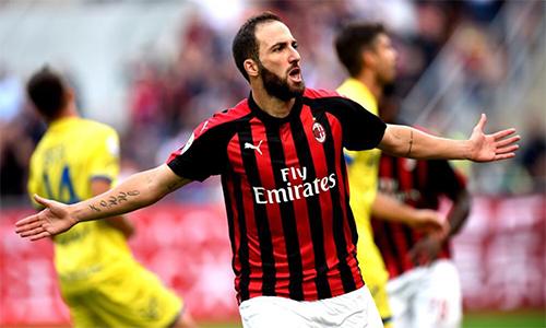 Gonzalo Higuain đã ghibốn bàn cho Milan tại Serie A mùa này.