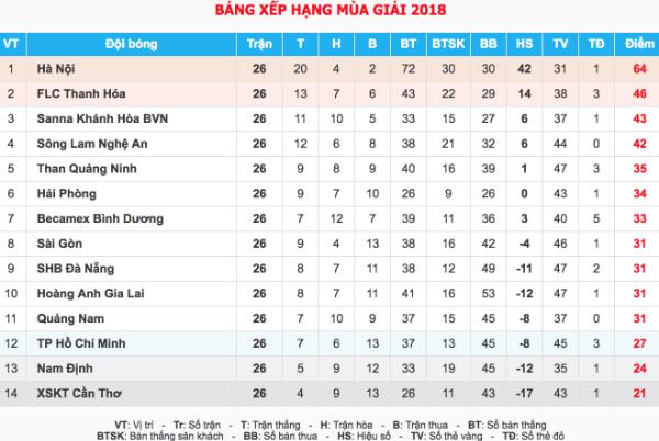 Thanh Hóa hạ Khánh Hòa, đoạt HC bạc V-League - page 2 - 3