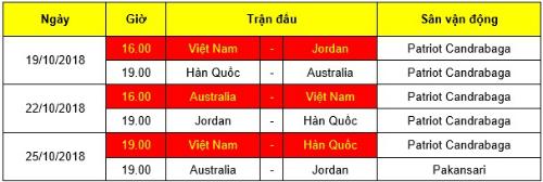Lịch thi đấu bảng C giải vô địch U19 châu Á tại Indonesia.