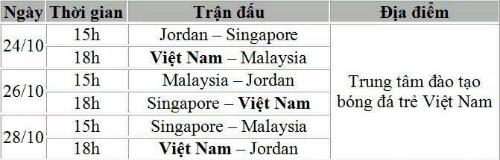 Lịch thi đấu vòng loại bảng E giải bóng đá nữ U19 châu Á.