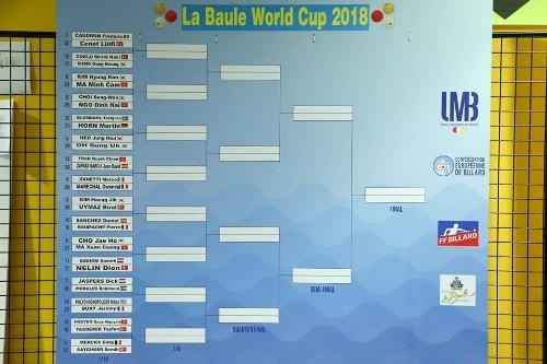 Danh sách 32 cơ thủ vào vòng đấu chính Cup Thế giới ở La Baule. Ảnh: Kozoom.