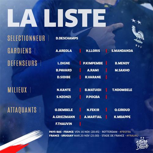Danh sách tuyển Pháp được triệu tập ở đợt tập trung đội tuyển quốc gia sắp tới.