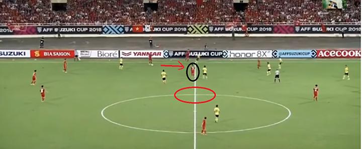 Quang Hải nên di chuyển vào vùng vòng tròn màu đỏ để không gian nhận bóng của Văn Đức được thoáng hơn. Ảnh chụp màn hình.