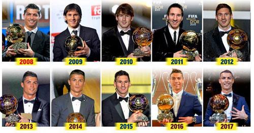 Kỷ nguyên Messi và Ronaldo thay nhau lên ngôi đã khép lại.