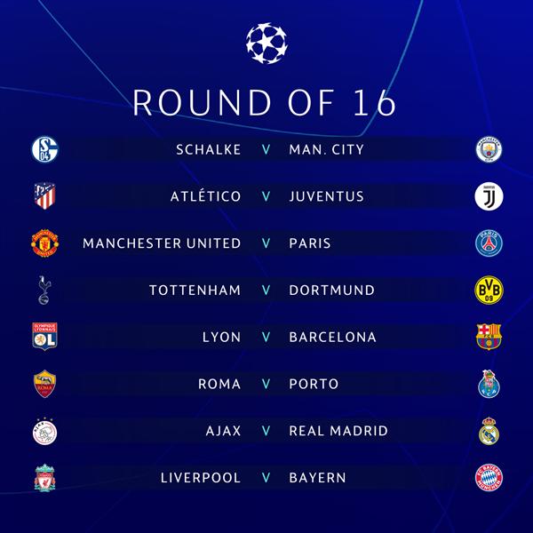 Kết quả bốc thăm vòng 1/8 Champions League.