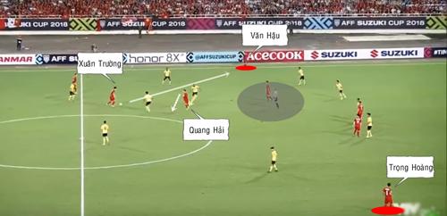 Việc các cầu thủ chạy cánh (Văn Hậu bên trái, Trọng Hoàng bên phải) giãn ra khi đội nhà lên bóng, giúp các phương án tấn công trở nên dễ dàng hơn.