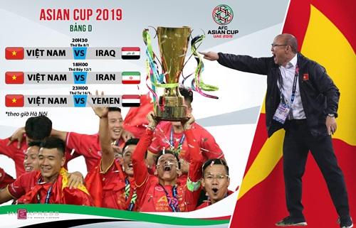 Lịch thi đấu vòng bảng Asian Cup 2019 của Việt Nam.
