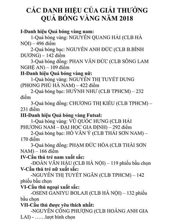 Quang Hải nhận Quả Bóng Vàng Việt Nam 2018 - page 2 - 2