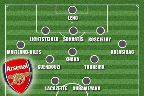 Đội hình dự kiến của Arsenal trước Liverpool. Ảnh:The Sun.