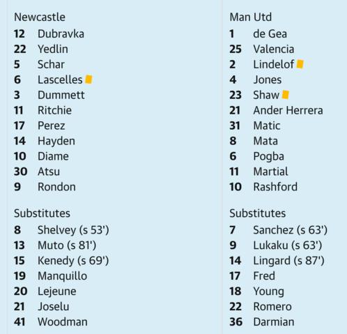 Man Utd thắng trận thứ tư liên tiếp ở Ngoại hạng Anh - 3