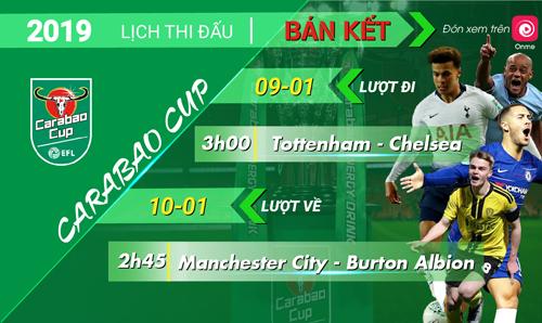 Trận bán kết còn lại giữa Man City vs Burton Albion sẽ diễn ra tại thánh địa Etihad.Đón xem trực tiếp trên kênh Bóng đá TV và ứng ụng Onme của VTVcab.