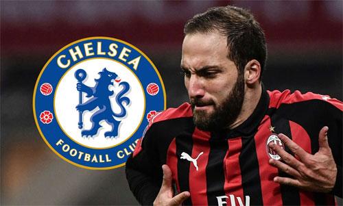 Higuain muốn đến với một đội bóng giàu tham vọng và tiềm lực như Chelsea, thay vì ở lại AC Milan.