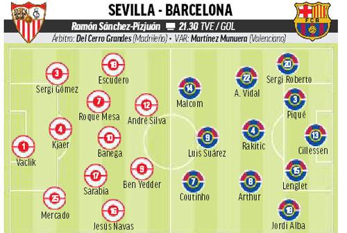Đội hình xuất phát dự kiến trận Sevilla - Barca.