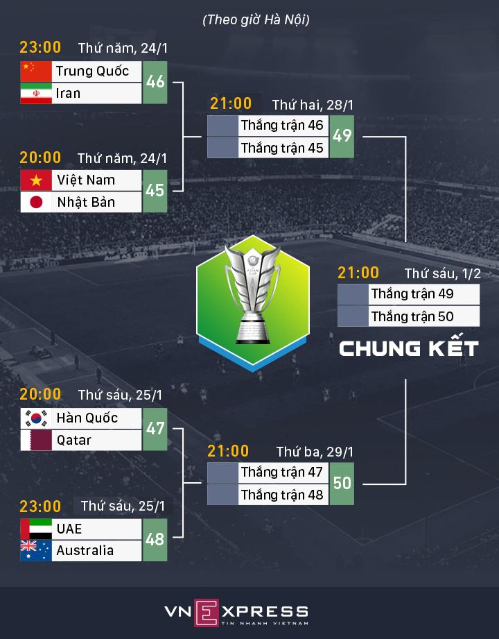 Xuân Trường: Việt Nam muốn đi xa nhất có thể ở Asian Cup - 1