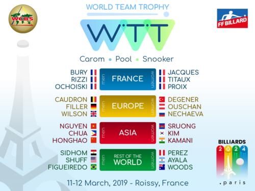 18 cơ thủ của đội Châu Âu, Châu Á và Thế Giới đến từ 18 quốc gia khác nhau. Ảnh: WCBS.
