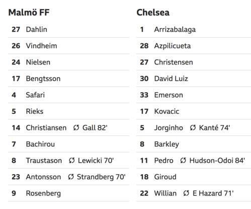Chelsea thắng lượt đi vòng 1/16 Europa League - 3