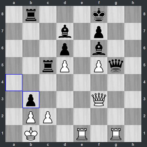 Thế cờ sau 43...axb3. Đen chấp nhận mất hậu, nhưng sẽ đáp trả với 44...bxc2.