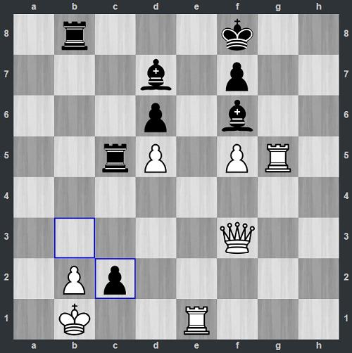 Thế cờ sau 44...bxc2. Trắng xin thua. Nếu chạy vua vào a1, Trắng sẽ bị xe đen chiếu hết ở cột a. Còn nếu chạy vua sang c1, Trắng sẽ phải mất sạch quânbởi nước chiếu của tượng đen sau khi ăn xe g5.
