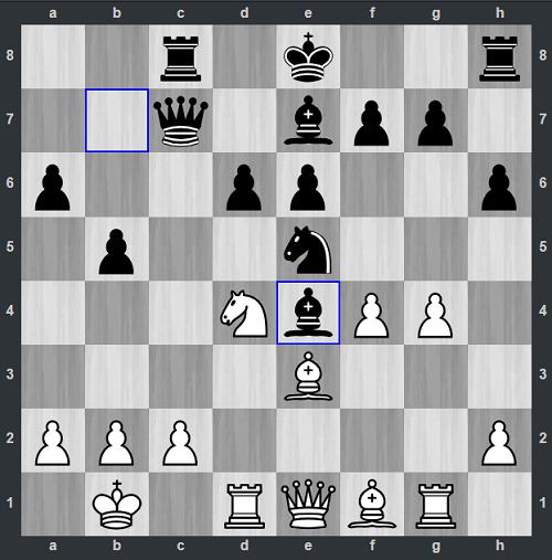 Thế cờ sau 19...Bxe4. Đen bỏ mặc mã ở e5, nhưngđổi lấy ba tốt. Iturrizaga còn tấn công vào vị trí tốt trắng ở c2, để đổi tượng lấy xe.