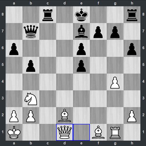 Thế cờ sau 24.Qxd1. Đen kém chất nhưng hơn ba tốt. Sau khi đổi quân về tàn cuộc, có thời điểm Trắng hơn tượng, nhưng thua tới năm tốt. Bulmaga xin thua ở nước 57.